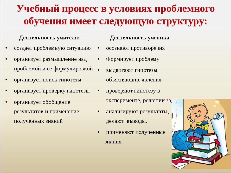 Учебный процесс в условиях проблемного обучения имеет следующую структуру: Де...