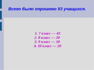 Всего было опрошено 93 учащихся. 1. 7 класс — 43 2. 8 класс — 20 3. 9 класс —
