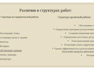 Различия в структурах работ: Структура исследовательской работы: Обоснование