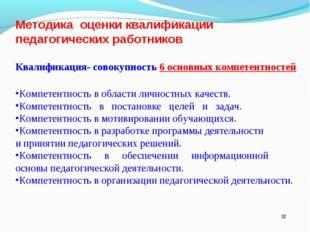 * Методика оценки квалификации педагогических работников Квалификация- совоку