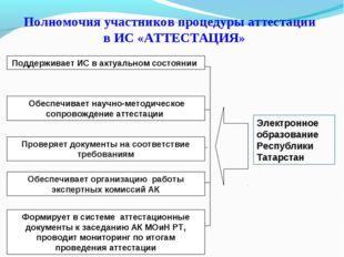 Полномочия участников процедуры аттестации в ИС «АТТЕСТАЦИЯ» Поддерживает ИС