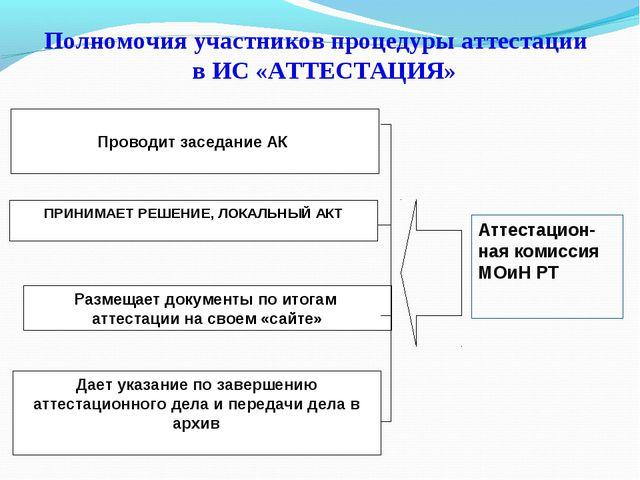 Полномочия участников процедуры аттестации в ИС «АТТЕСТАЦИЯ» Проводит заседан...