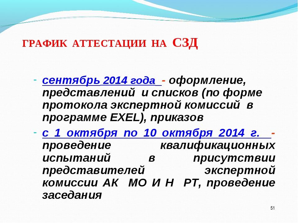 * ГРАФИК АТТЕСТАЦИИ НА СЗД сентябрь 2014 года - оформление, представлений и с...
