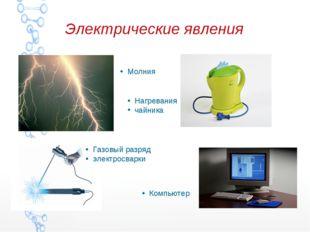 Электрические явления Молния Нагревания чайника Газовый разряд электросварки