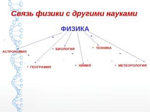 Связь физики с другими науками АСТРОНОМИЯ ГЕОГРАФИЯ БИОЛОГИЯ ХИМИЯ МЕТЕОРОЛОГ