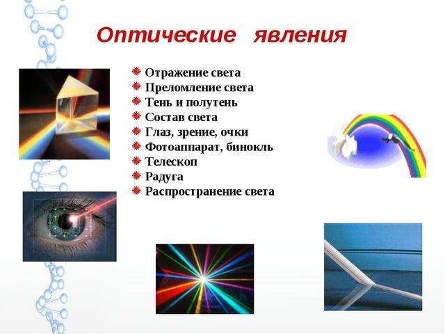 Оптические явления Отражение света Преломление света Тень и полутень Состав...