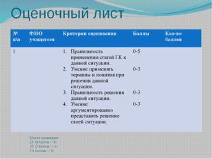 Оценочный лист Шкала оценивания 13-14 баллов - «5» 10-12 баллов – «4» 7-9 бал