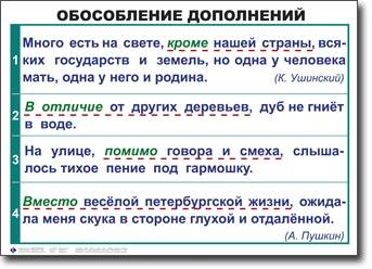 http://fs1.ucheba-legko.ru/images/7cb8c7c1b794d27d14150000246b8192.jpg