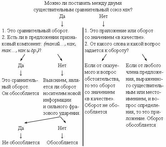 http://tak-to-ent.net/matem/11rus/4/image001.jpg