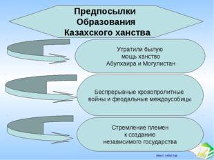 Предпосылки Образования Казахского ханства Утратили былую мощь ханство Абулха