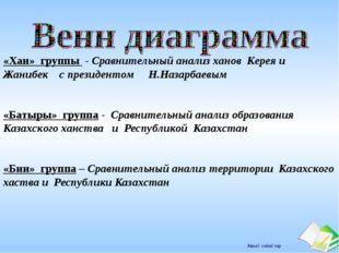 «Хан» группы - Сравнительный анализ ханов Керея и Жанибек с президентом Н.Наз