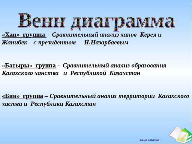 «Хан» группы - Сравнительный анализ ханов Керея и Жанибек с президентом Н.Наз...