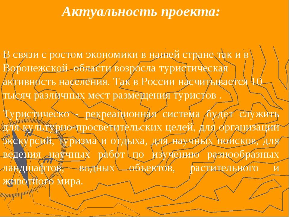 Актуальность проекта: В связи с ростом экономики в нашей стране так и в Ворон...