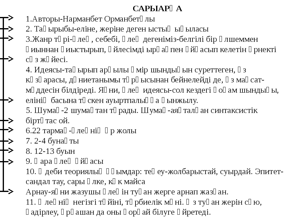 САРЫАРҚА 1.Авторы-Нарманбет Орманбетұлы 2. Тақырыбы-еліне, жеріне деген ыстық...