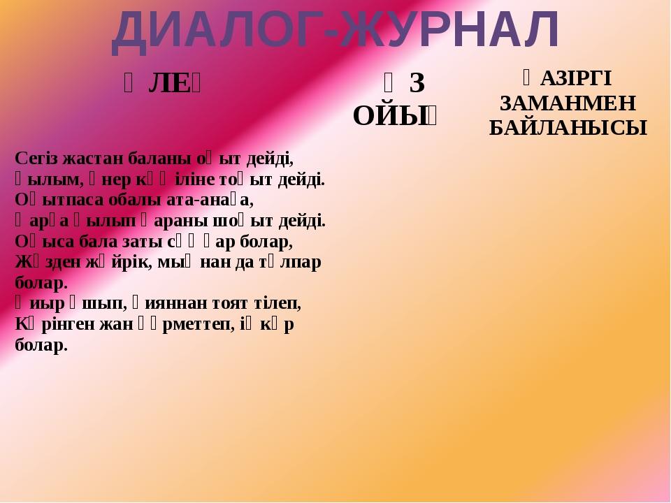 ДИАЛОГ-ЖУРНАЛ ӨЛЕҢ ӨЗ ОЙЫҢ ҚАЗІРГІ ЗАМАНМЕН БАЙЛАНЫСЫ Сегізжастанбаланыоқытде...