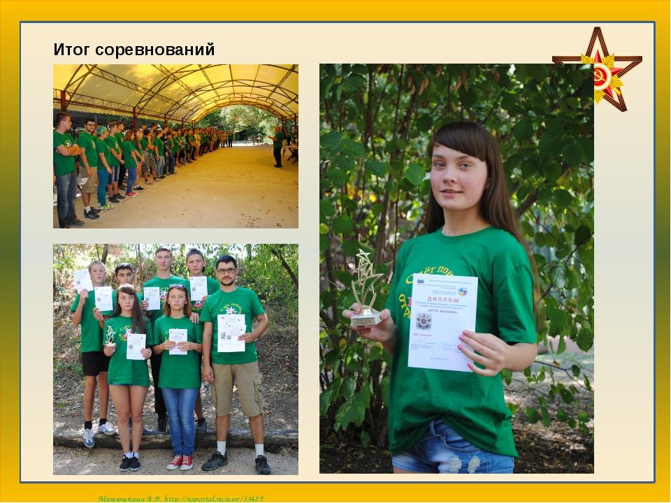 Итог соревнований Матюшкина А.В. http://nsportal.ru/user/33485