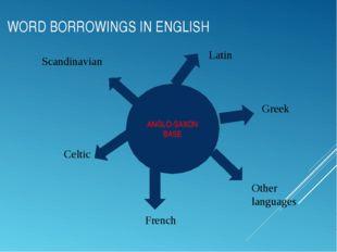 WORD BORROWINGS IN ENGLISH ANGLO-SAXON BASE Greek Latin Scandinavian Celtic F