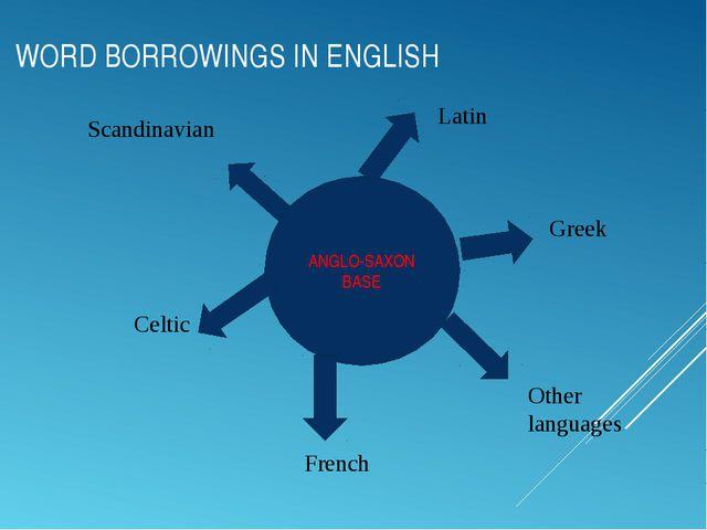 WORD BORROWINGS IN ENGLISH ANGLO-SAXON BASE Greek Latin Scandinavian Celtic F...