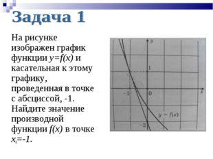 На рисунке изображен график функции y=f(x) и касательная к этому графику, про