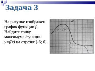 На рисунке изображен график функции f. Найдите точку максимума функции y=f(x)