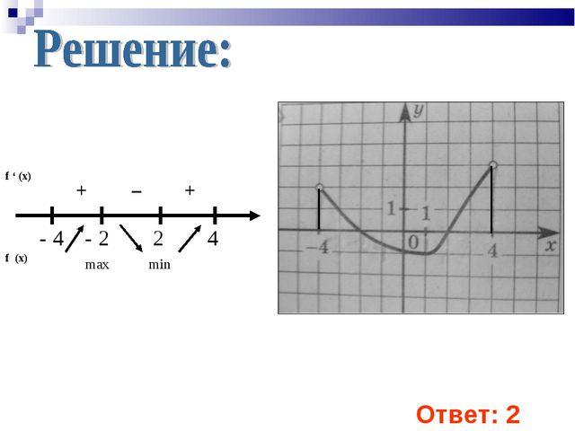 f ' (x) f (x) - 4 - 2 2 4 min max Ответ: 2 – + +