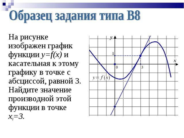 На рисунке изображен график функции y=f(x) и касательная к этому графику в то...