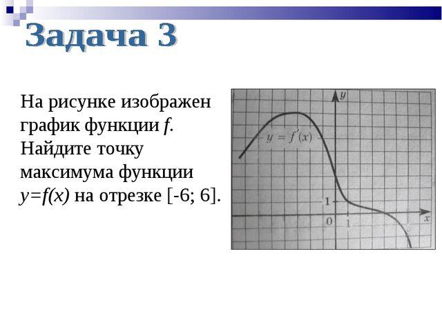 На рисунке изображен график функции f. Найдите точку максимума функции y=f(x)...