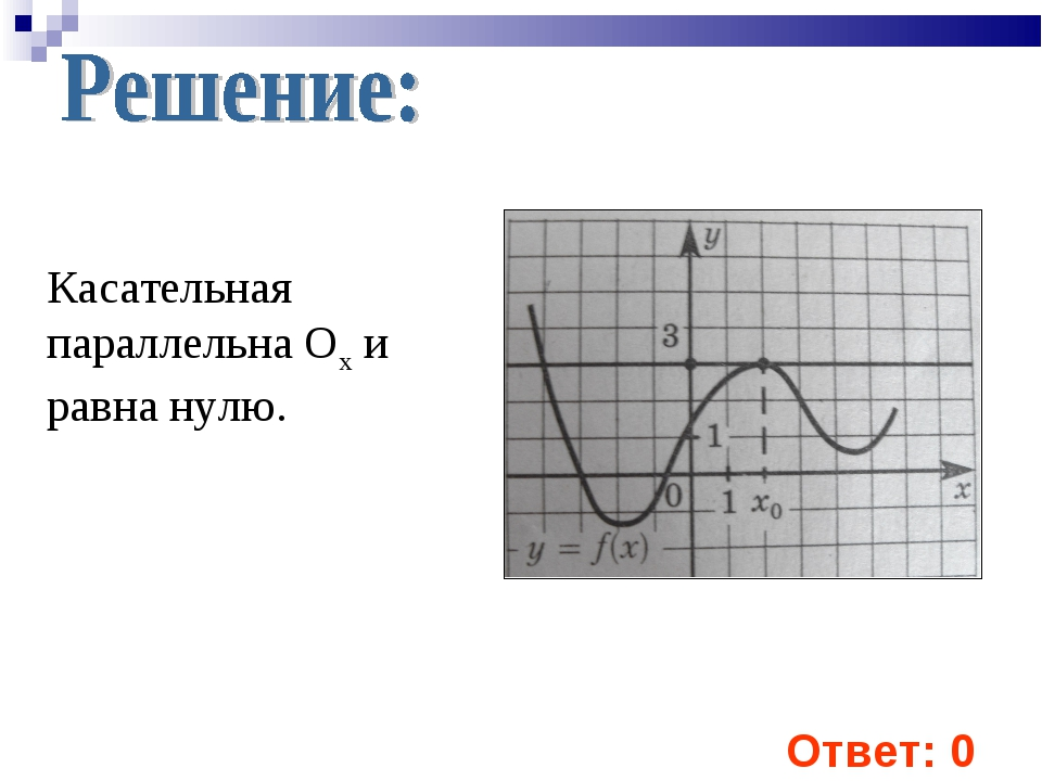 Ответ: 0 Касательная параллельна Ох и равна нулю.