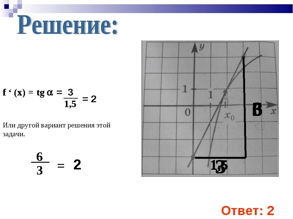 f ' (x) = tg  = 3 1,5 = 2 Или другой вариант решения этой задачи. 6 3 = 2 От...