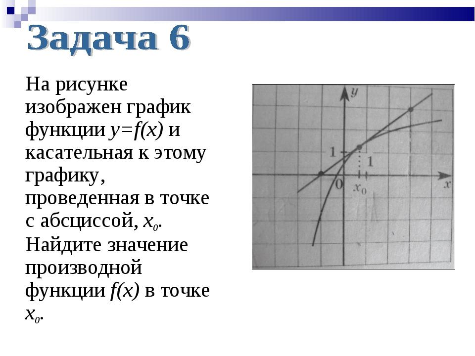 На рисунке изображен график функции y=f(x) и касательная к этому графику, про...