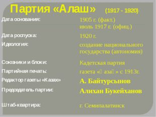 Партия «Алаш» (1917 - 1920) Дата основания: 1905 г. (факт.) июль 1917 г. (офи