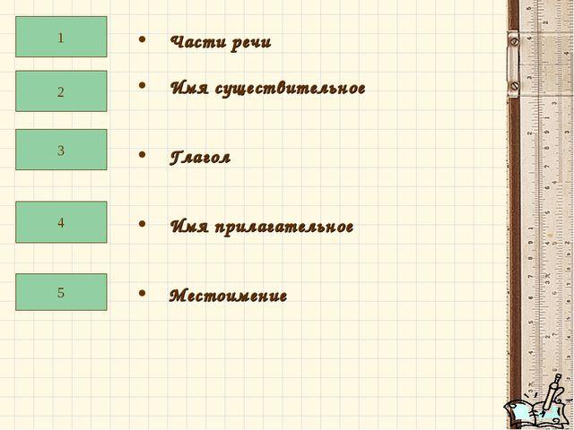 Части речи Имя существительное Глагол Имя прилагательное Местоимение 1 2 3 4 5
