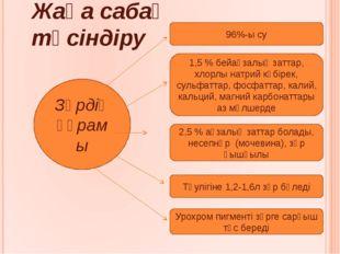 Зәрдің құрамы 96%-ы су 1,5 % бейағзалық заттар, хлорлы натрий көбірек, сульфа