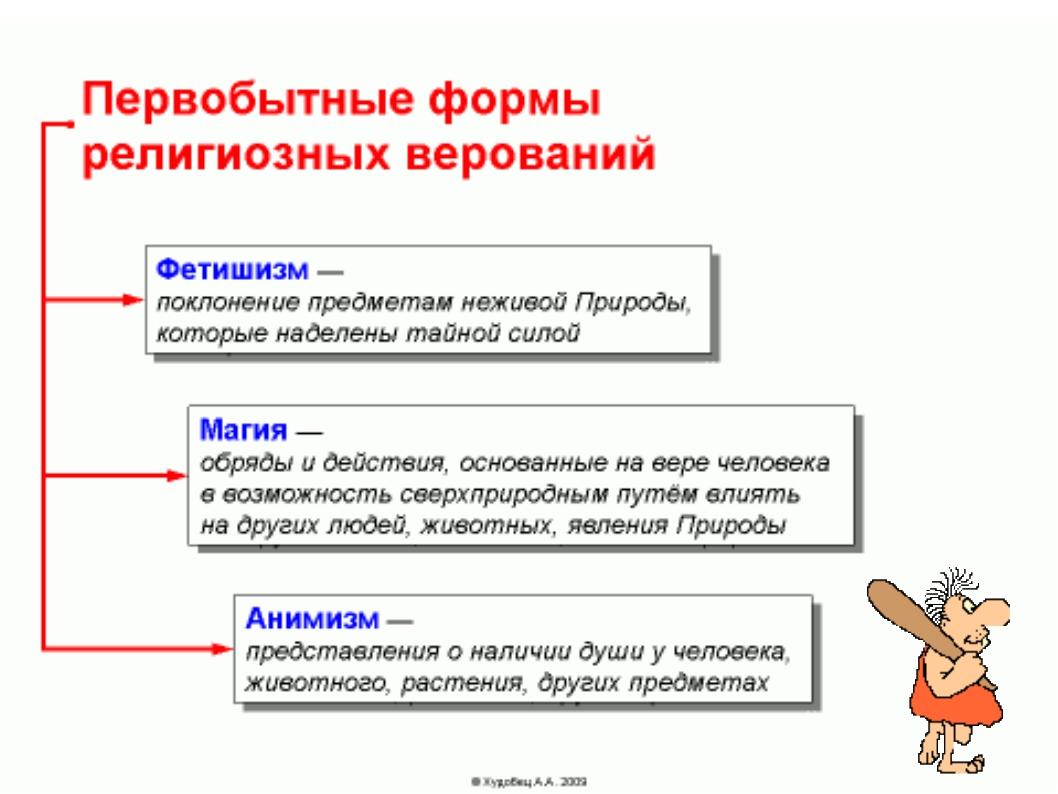shodstvo-mezhdu-fetishizmom-i-totemizmom