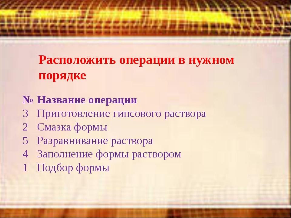 №Название операции 3Приготовление гипсового раствора 2Смазка формы 5Разра...