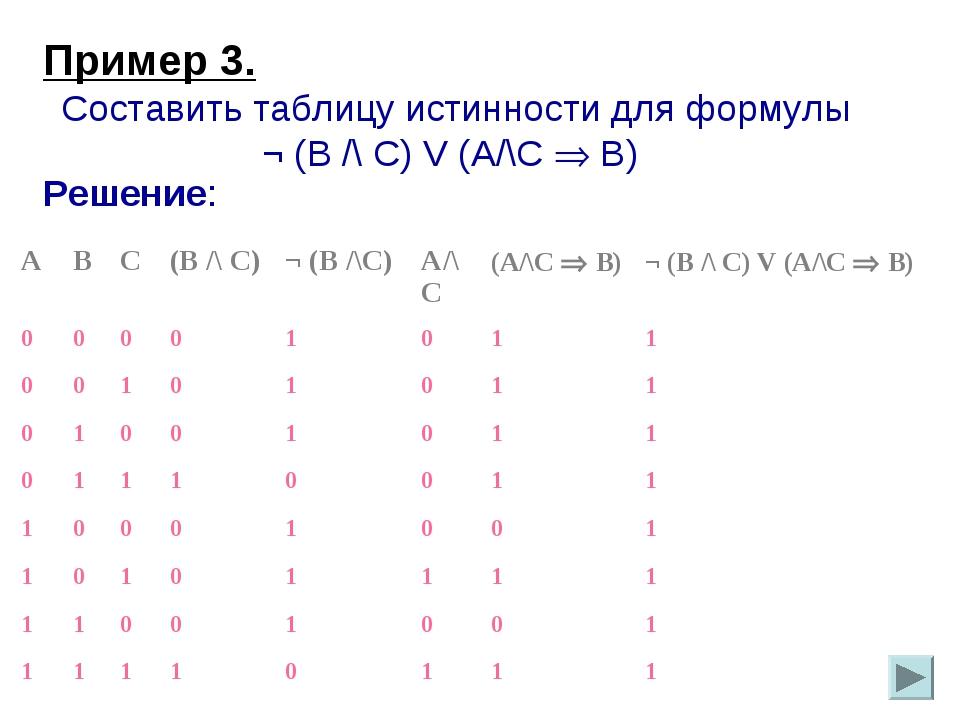 Пример 3. Составить таблицу истинности для формулы ¬ (B /\ C) V (A/\C  B) Ре...