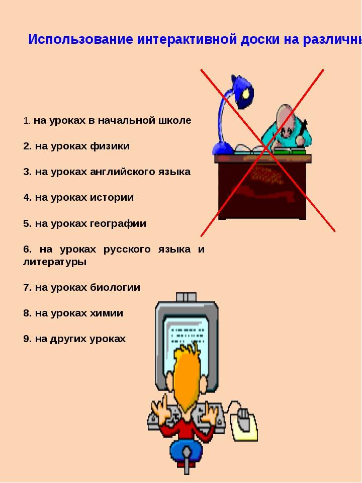 на уроках в начальной школе на уроках физики на уроках английского языка на...