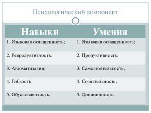 Психологический компонент Навыки Умения 1.Языковая оснащенность; 1.Языковая о