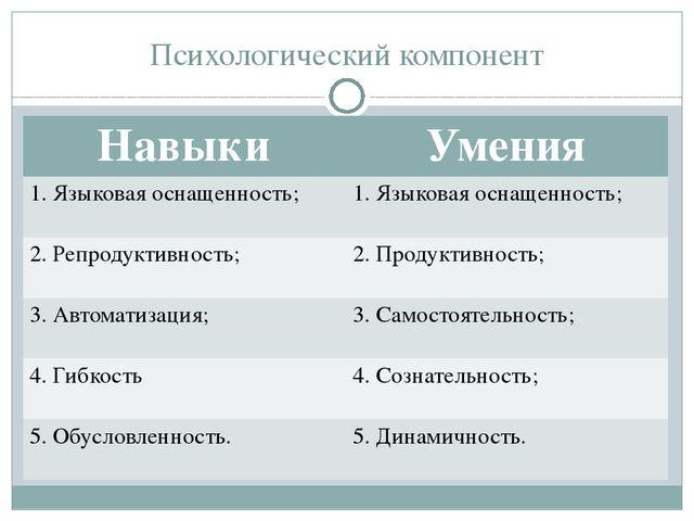Психологический компонент Навыки Умения 1.Языковая оснащенность; 1.Языковая о...