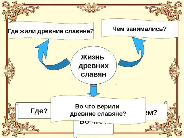 Жизнь древних славян Где? Чем? Во что? Где жили древние славяне? Чем занимали...