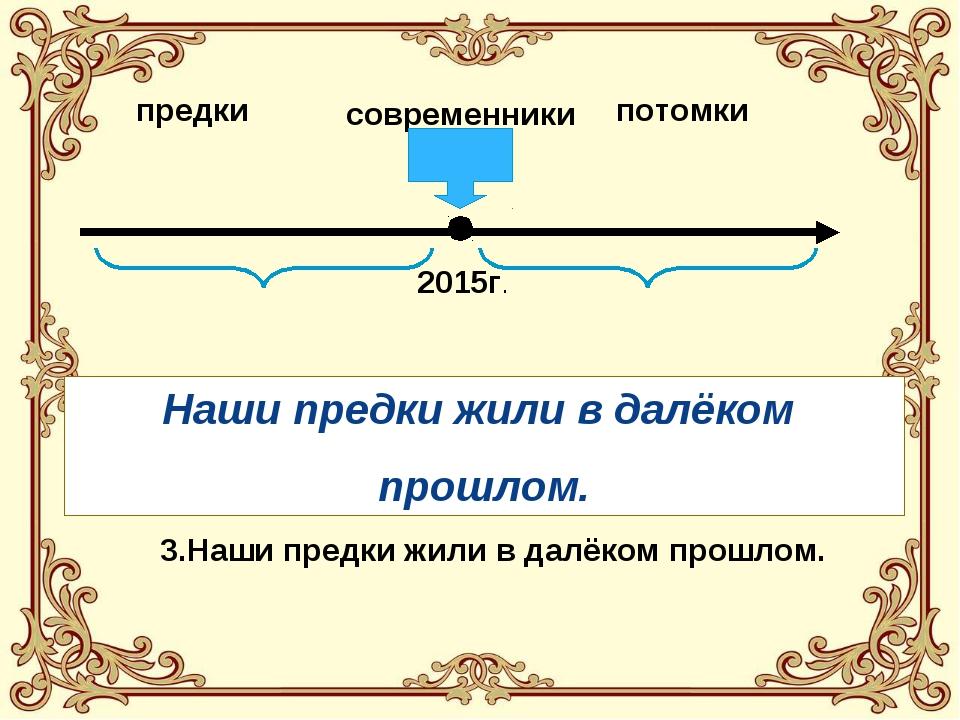 предки современники потомки 2015г. 1. Наши предки живут в далёком будущем. 2....