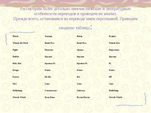 Рассмотрим более детально лингвистические и литературные особенности переводо