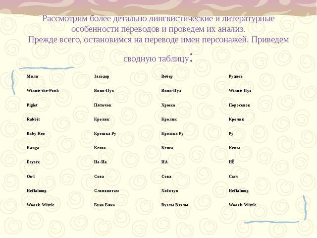 Рассмотрим более детально лингвистические и литературные особенности переводо...