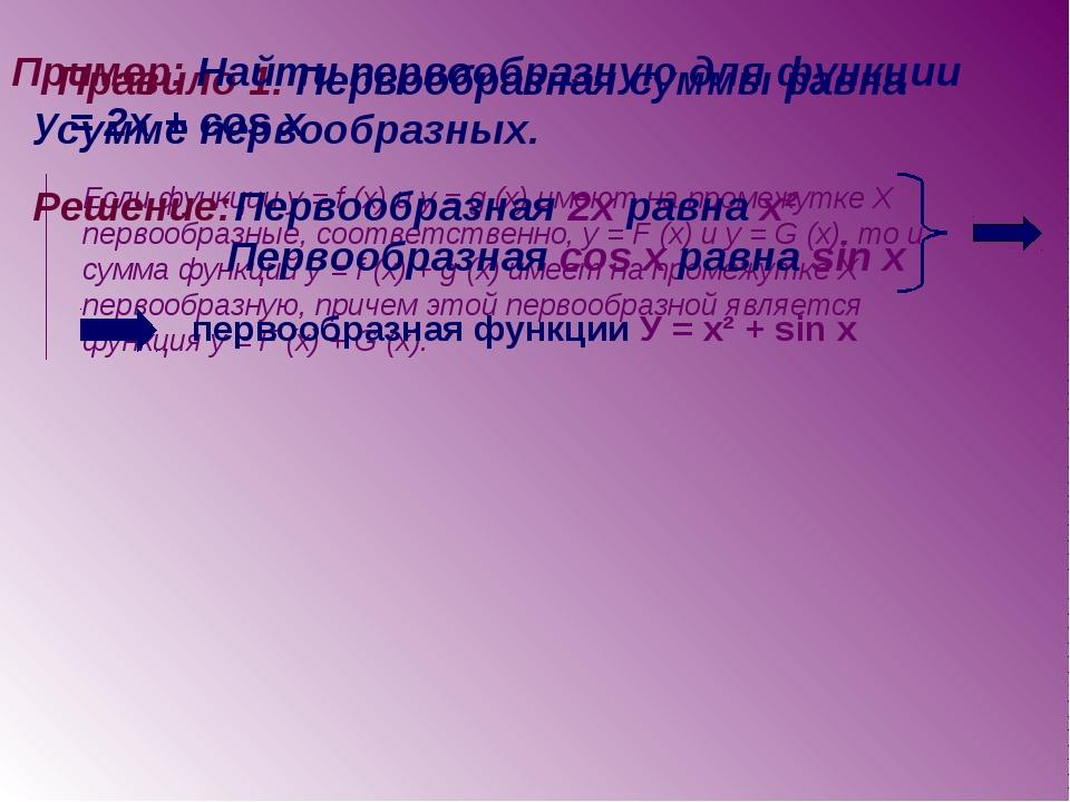 Правило 1. Первообразная суммы равна сумме первообразных. Если функции у = f...