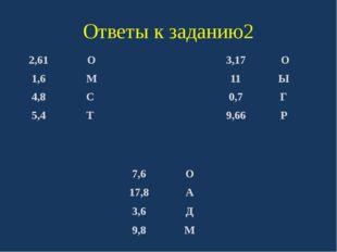 Ответы к заданию2 2,61 О 1,6 М 4,8 С 5,4 Т 3,17 О 11 Ы 0,7 Г 9,66 Р 7,6 О 17,