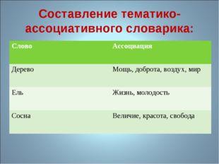 Составление тематико-ассоциативного словарика: Слово Ассоциация Дерево Мощ