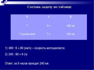 Составь задачу по таблице 480 : 6 = 80 (км/ч) – скорость мотоциклиста 240 : 8