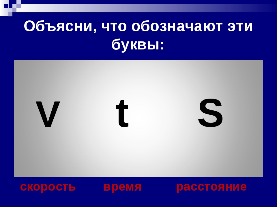 Объясни, что обозначают эти буквы: