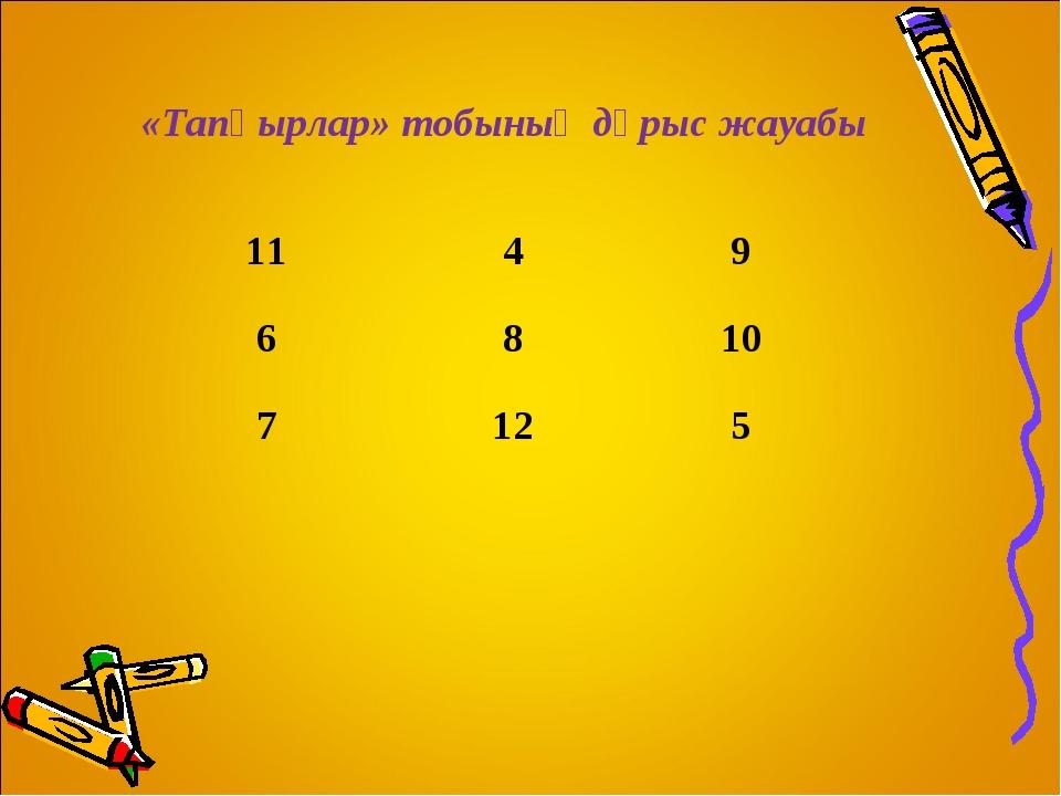 «Тапқырлар» тобының дұрыс жауабы 11 4 9 6 8 10 7 12 5