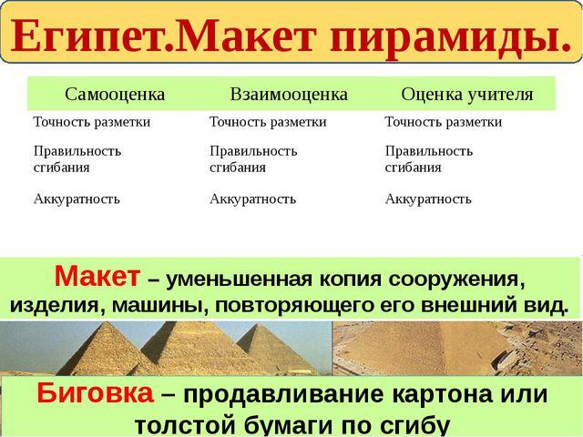 Египет.Макет пирамиды. Макет – уменьшенная копия сооружения, изделия, машины...